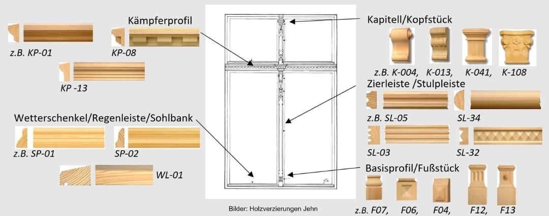 Profilierungen von Denkmalschutzfenstern